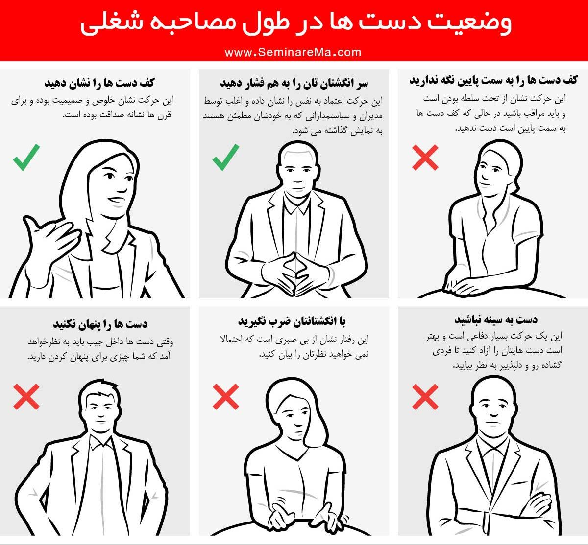 استفاده صحیح از زبان بدن در مصاحبه شغلی
